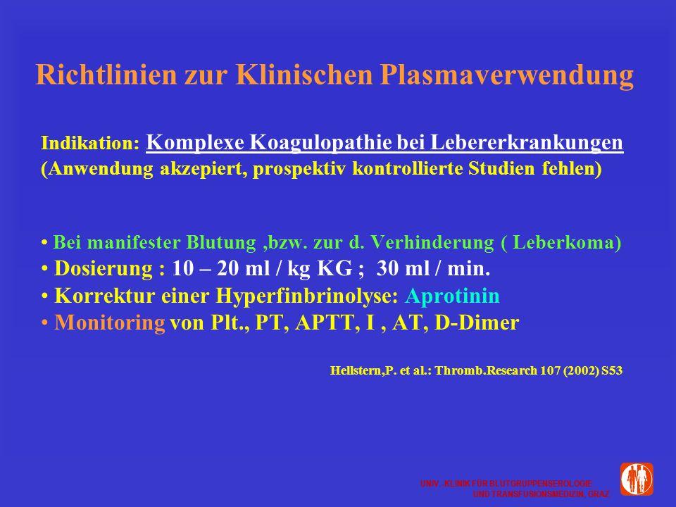 UNIV.-KLINIK FÜR BLUTGRUPPENSEROLOGIE UND TRANSFUSIONSMEDIZIN, GRAZ UNIV.-KLINIK FÜR BLUTGRUPPENSEROLOGIE UND TRANSFUSIONSMEDIZIN, GRAZ Richtlinien zur Klinischen Plasmaverwendung Indikation: Komplexe Koagulopathie bei Lebererkrankungen (Anwendung akzepiert, prospektiv kontrollierte Studien fehlen) Bei manifester Blutung,bzw.