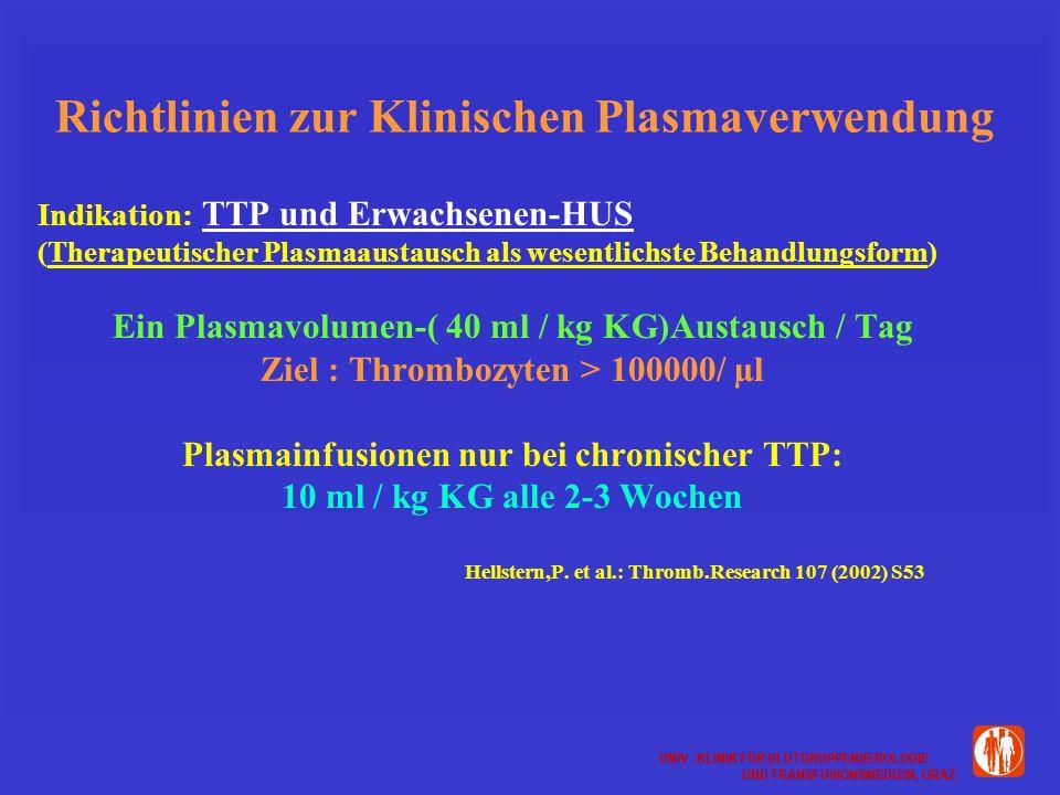 UNIV.-KLINIK FÜR BLUTGRUPPENSEROLOGIE UND TRANSFUSIONSMEDIZIN, GRAZ UNIV.-KLINIK FÜR BLUTGRUPPENSEROLOGIE UND TRANSFUSIONSMEDIZIN, GRAZ Richtlinien zur Klinischen Plasmaverwendung Indikation: TTP und Erwachsenen-HUS (Therapeutischer Plasmaaustausch als wesentlichste Behandlungsform) Ein Plasmavolumen-( 40 ml / kg KG)Austausch / Tag Ziel : Thrombozyten > 100000/ µl Plasmainfusionen nur bei chronischer TTP: 10 ml / kg KG alle 2-3 Wochen Hellstern,P.