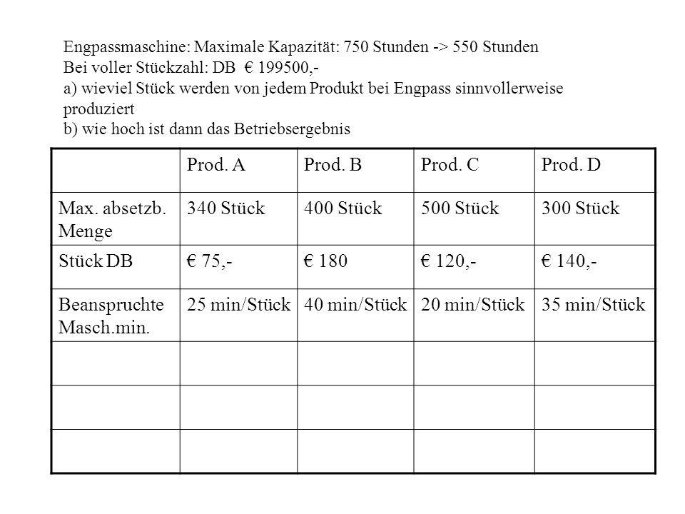 Engpassmaschine: Maximale Kapazität: 750 Stunden -> 550 Stunden Bei voller Stückzahl: DB 199500,- a) wieviel Stück werden von jedem Produkt bei Engpass sinnvollerweise produziert b) wie hoch ist dann das Betriebsergebnis Prod.
