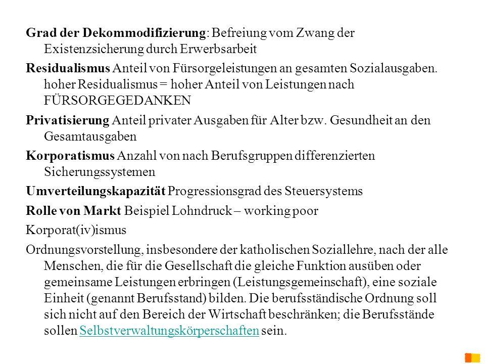 J. Petscharnig & G. Spiel Grad der Dekommodifizierung: Befreiung vom Zwang der Existenzsicherung durch Erwerbsarbeit Residualismus Anteil von Fürsorge