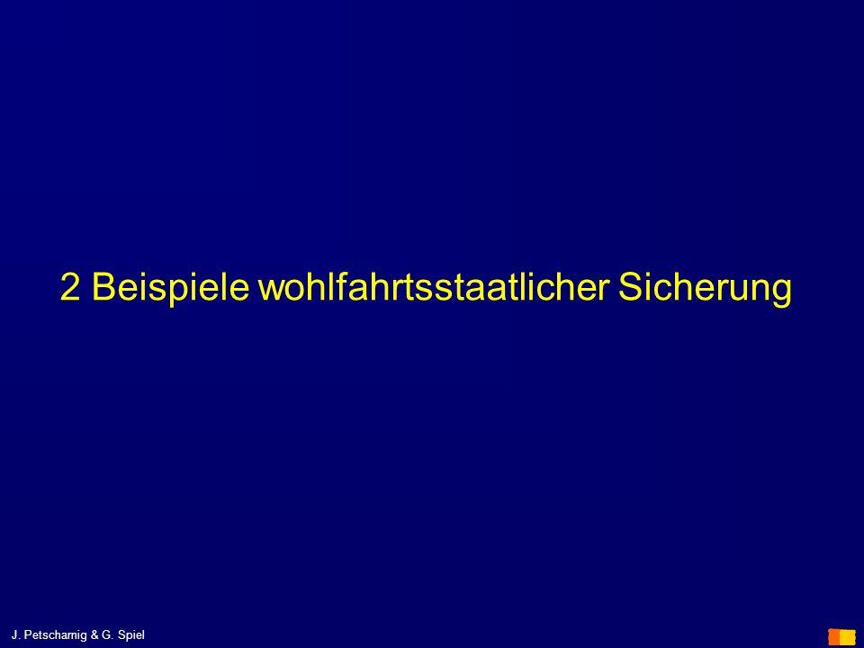 J. Petscharnig & G. Spiel 2 Beispiele wohlfahrtsstaatlicher Sicherung