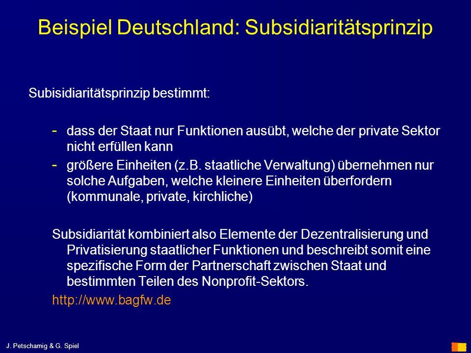 J. Petscharnig & G. Spiel Beispiel Deutschland: Subsidiaritätsprinzip Subisidiaritätsprinzip bestimmt: - dass der Staat nur Funktionen ausübt, welche