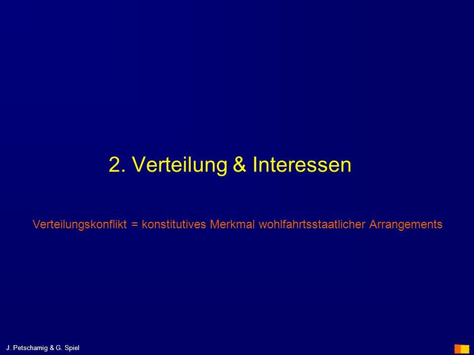 J. Petscharnig & G. Spiel 2. Verteilung & Interessen Verteilungskonflikt = konstitutives Merkmal wohlfahrtsstaatlicher Arrangements