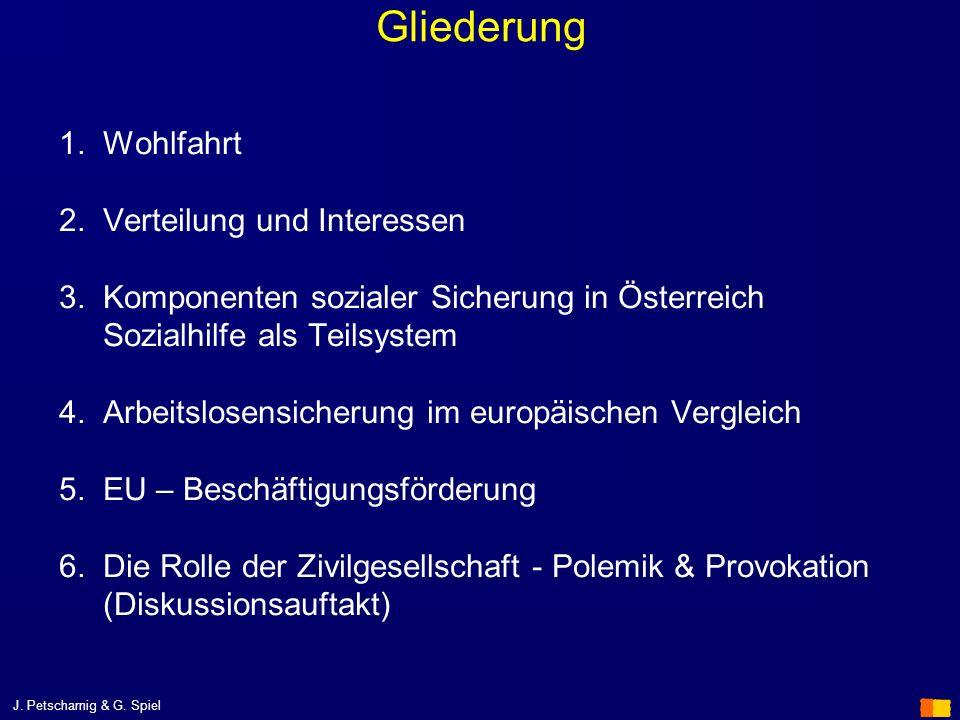 J. Petscharnig & G. Spiel Gliederung 1.Wohlfahrt 2.Verteilung und Interessen 3.Komponenten sozialer Sicherung in Österreich Sozialhilfe als Teilsystem