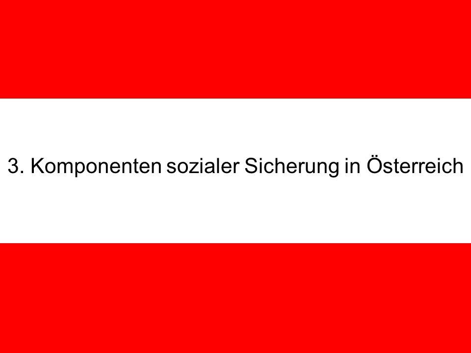 J. Petscharnig & G. Spiel 3. Komponenten sozialer Sicherung in Österreich
