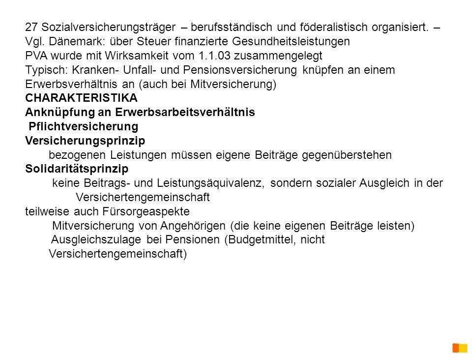J. Petscharnig & G. Spiel 27 Sozialversicherungsträger – berufsständisch und föderalistisch organisiert. – Vgl. Dänemark: über Steuer finanzierte Gesu