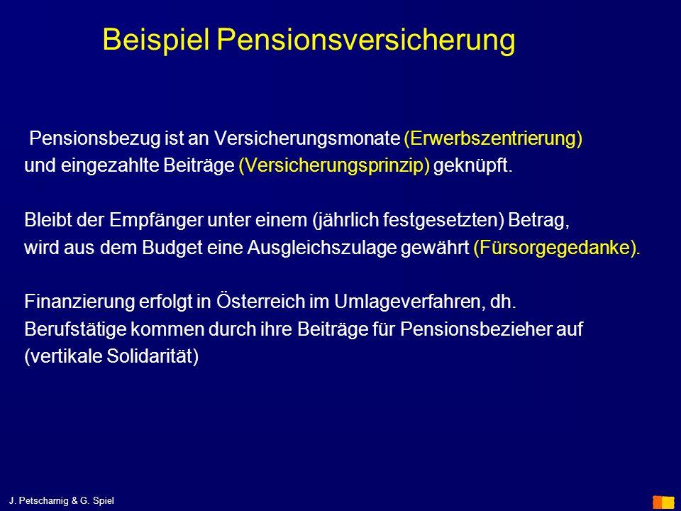 J. Petscharnig & G. Spiel Beispiel Pensionsversicherung Pensionsbezug ist an Versicherungsmonate (Erwerbszentrierung) und eingezahlte Beiträge (Versic