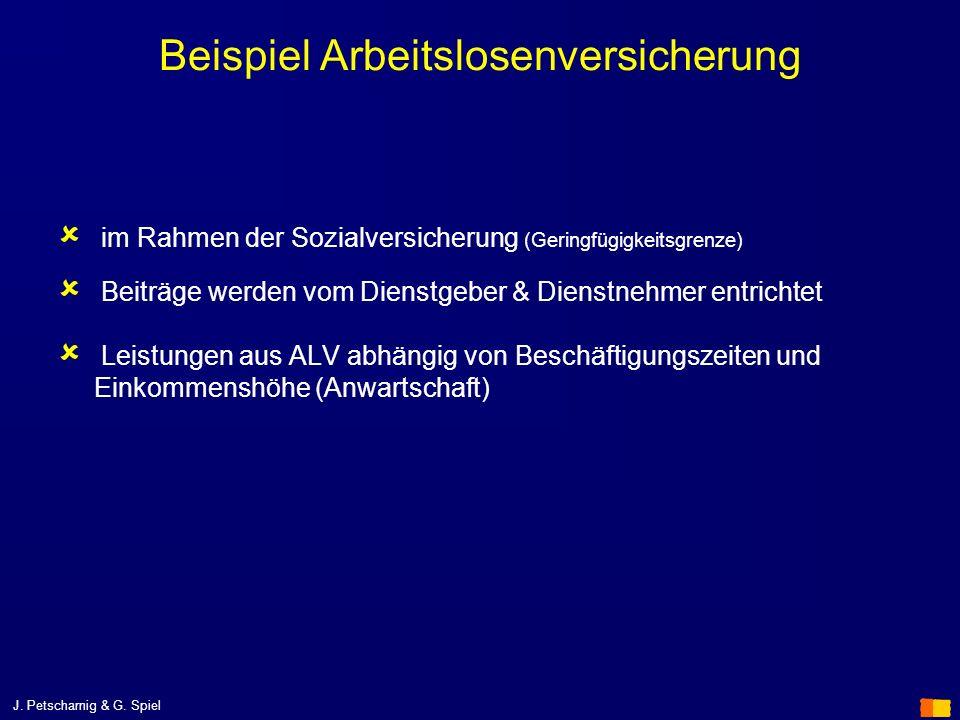 J. Petscharnig & G. Spiel Beispiel Arbeitslosenversicherung im Rahmen der Sozialversicherung (Geringfügigkeitsgrenze) Beiträge werden vom Dienstgeber