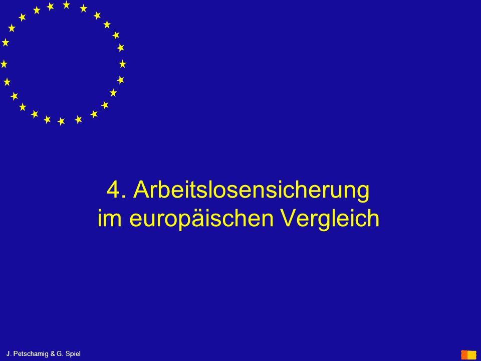 J. Petscharnig & G. Spiel 4. Arbeitslosensicherung im europäischen Vergleich