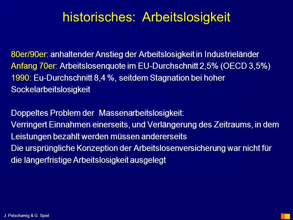 J. Petscharnig & G. Spiel historisches: Arbeitslosigkeit 80er/90er: anhaltender Anstieg der Arbeitslosigkeit in Industrieländer Anfang 70er: Arbeitslo