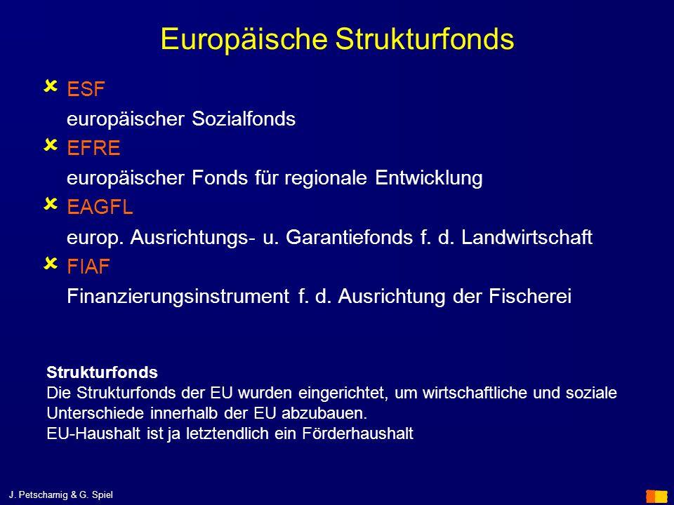 J. Petscharnig & G. Spiel Europäische Strukturfonds ESF europäischer Sozialfonds EFRE europäischer Fonds für regionale Entwicklung EAGFL europ. Ausric