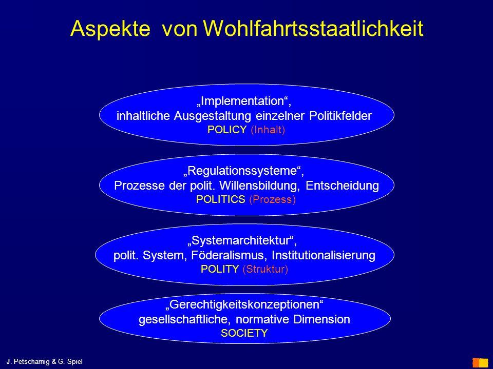 J. Petscharnig & G. Spiel Aspekte von Wohlfahrtsstaatlichkeit Gerechtigkeitskonzeptionen gesellschaftliche, normative Dimension SOCIETY Systemarchitek