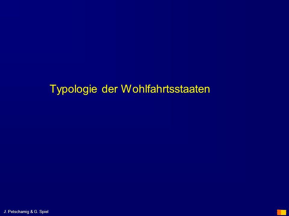 J. Petscharnig & G. Spiel Typologie der Wohlfahrtsstaaten