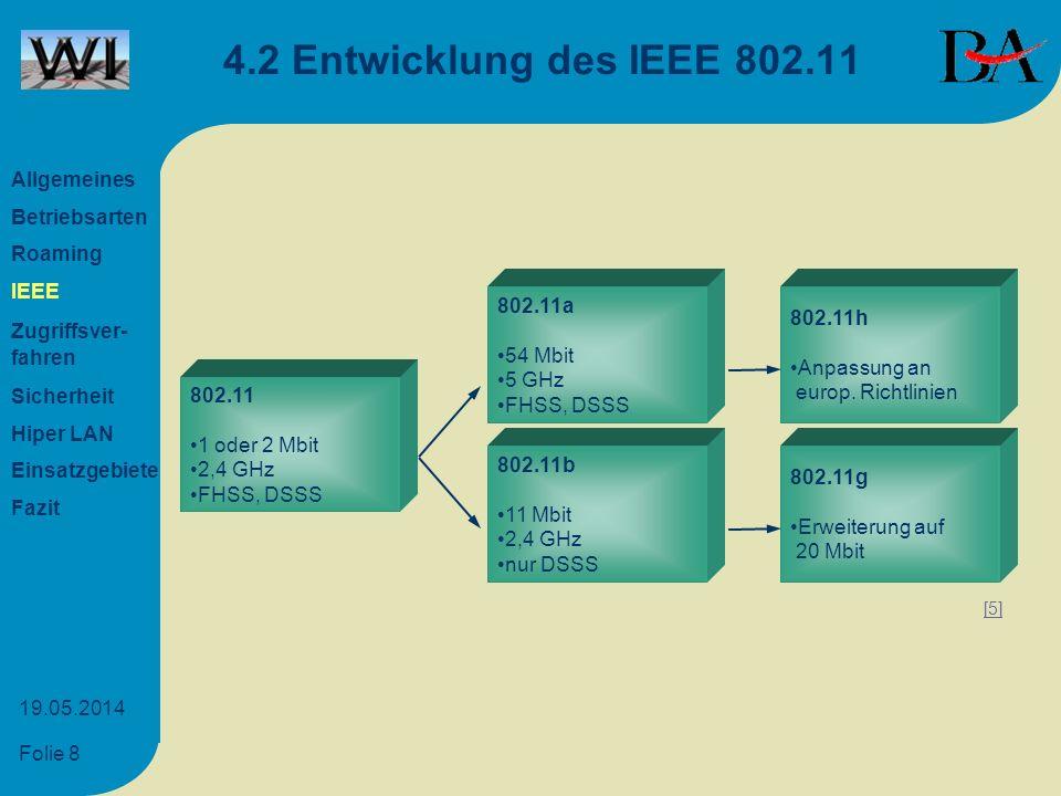 Folie 8 19.05.2014 4.2 Entwicklung des IEEE 802.11 802.11 1 oder 2 Mbit 2,4 GHz FHSS, DSSS 802.11a 54 Mbit 5 GHz FHSS, DSSS 802.11b 11 Mbit 2,4 GHz nu