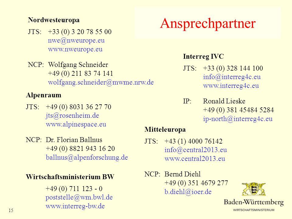 15 Nordwesteuropa JTS:+33 (0) 3 20 78 55 00 nwe@nweurope.eu www.nweurope.eu NCP:Wolfgang Schneider +49 (0) 211 83 74 141 wolfgang.schneider@mwme.nrw.d