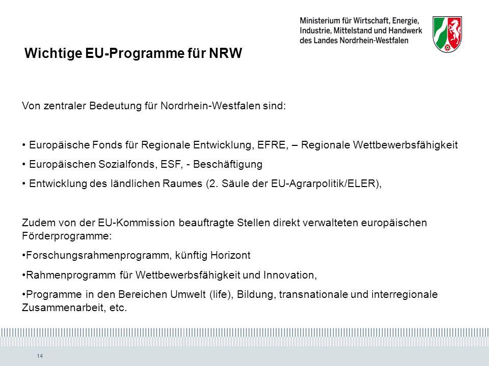 14 Von zentraler Bedeutung für Nordrhein-Westfalen sind: Europäische Fonds für Regionale Entwicklung, EFRE, – Regionale Wettbewerbsfähigkeit Europäischen Sozialfonds, ESF, - Beschäftigung Entwicklung des ländlichen Raumes (2.