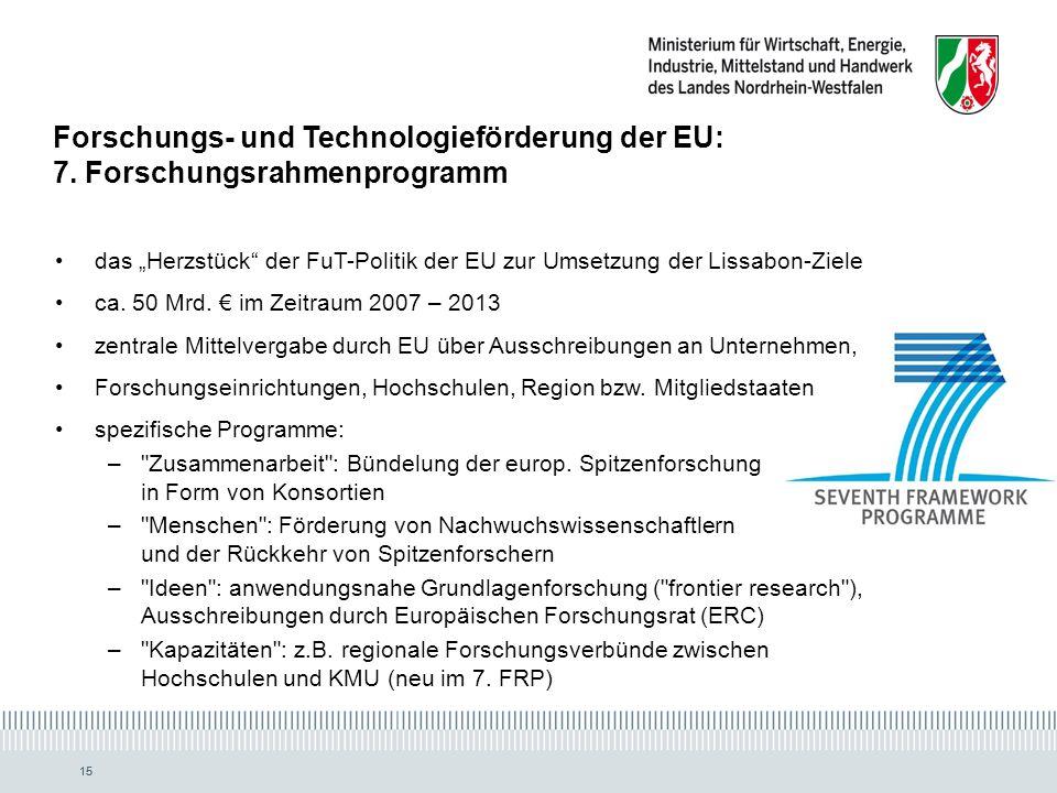 15 Forschungs- und Technologieförderung der EU: 7.