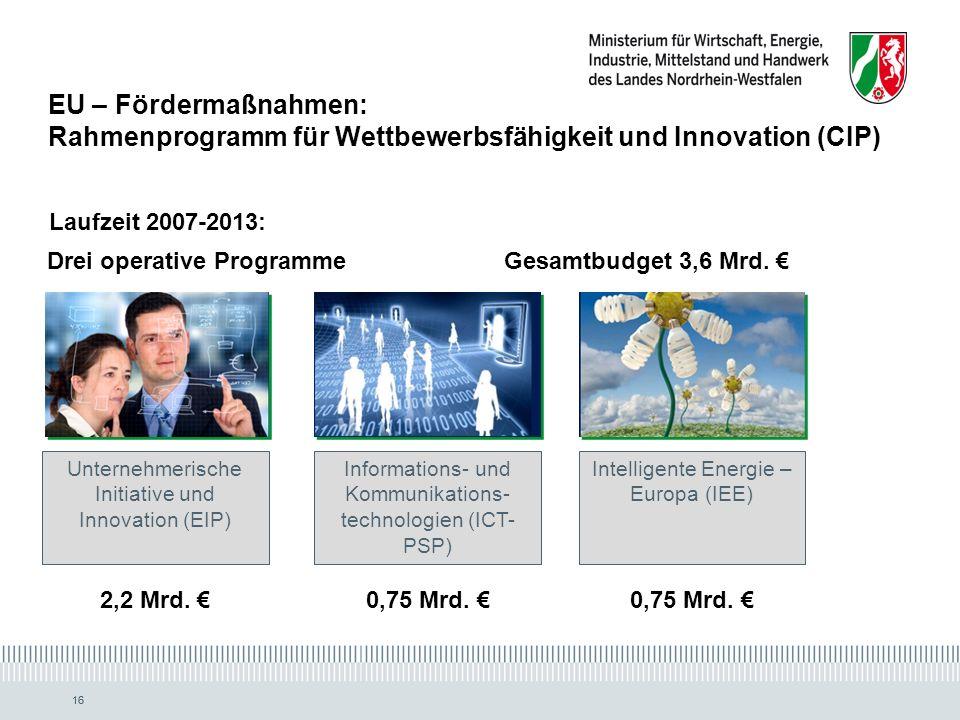 16 EU – Fördermaßnahmen: Rahmenprogramm für Wettbewerbsfähigkeit und Innovation (CIP) Drei operative Programme Gesamtbudget 3,6 Mrd.
