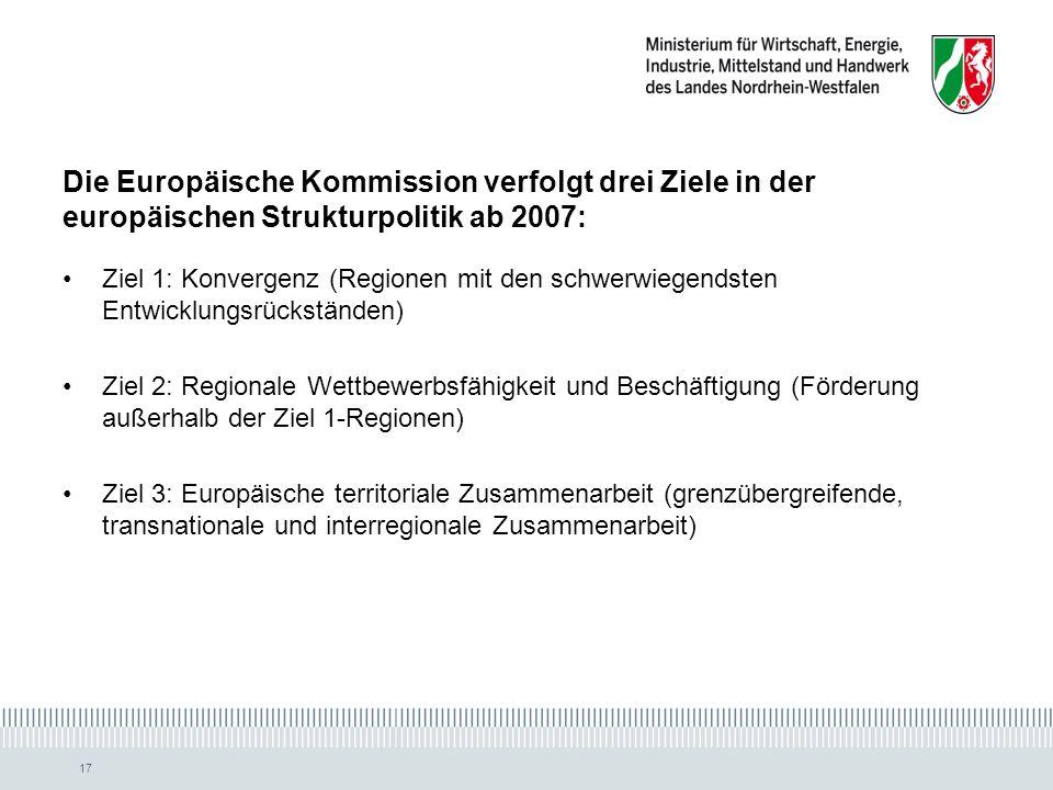17 Die Europäische Kommission verfolgt drei Ziele in der europäischen Strukturpolitik ab 2007: Ziel 1: Konvergenz (Regionen mit den schwerwiegendsten Entwicklungsrückständen) Ziel 2: Regionale Wettbewerbsfähigkeit und Beschäftigung (Förderung außerhalb der Ziel 1-Regionen) Ziel 3: Europäische territoriale Zusammenarbeit (grenzübergreifende, transnationale und interregionale Zusammenarbeit)