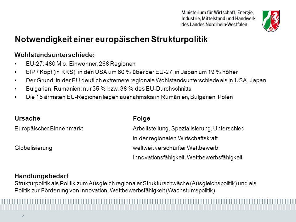 22 Notwendigkeit einer europäischen Strukturpolitik Wohlstandsunterschiede: EU-27: 480 Mio.