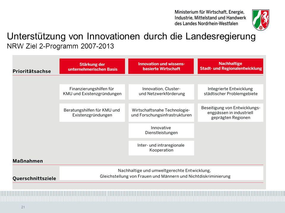 21 Unterstützung von Innovationen durch die Landesregierung NRW Ziel 2-Programm 2007-2013