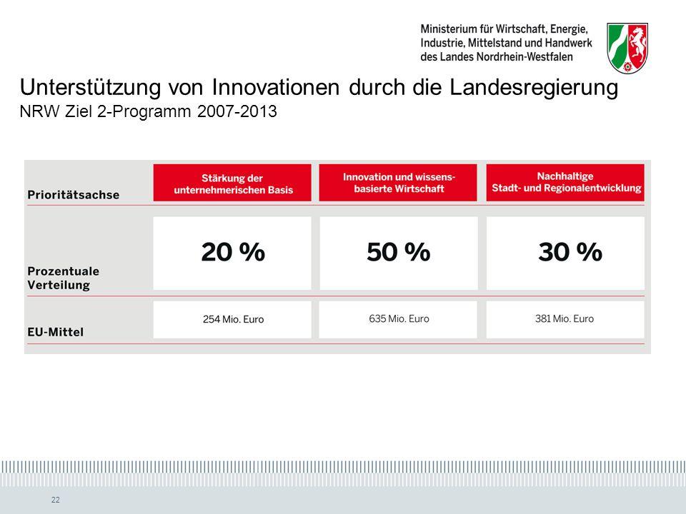 22 Unterstützung von Innovationen durch die Landesregierung NRW Ziel 2-Programm 2007-2013