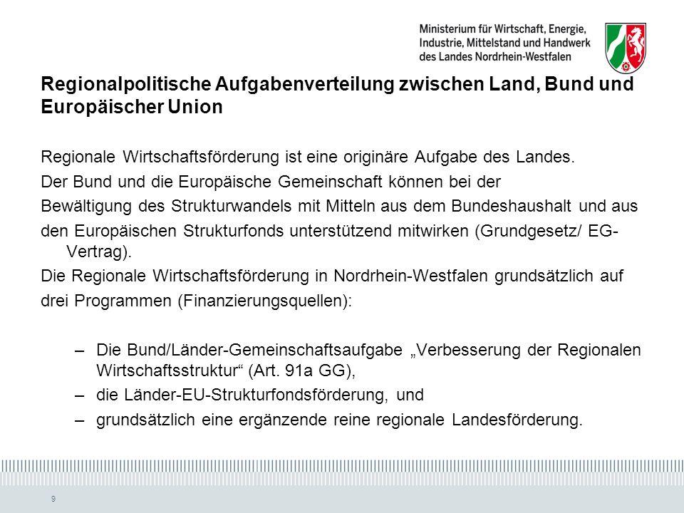 9 Regionalpolitische Aufgabenverteilung zwischen Land, Bund und Europäischer Union Regionale Wirtschaftsförderung ist eine originäre Aufgabe des Landes.