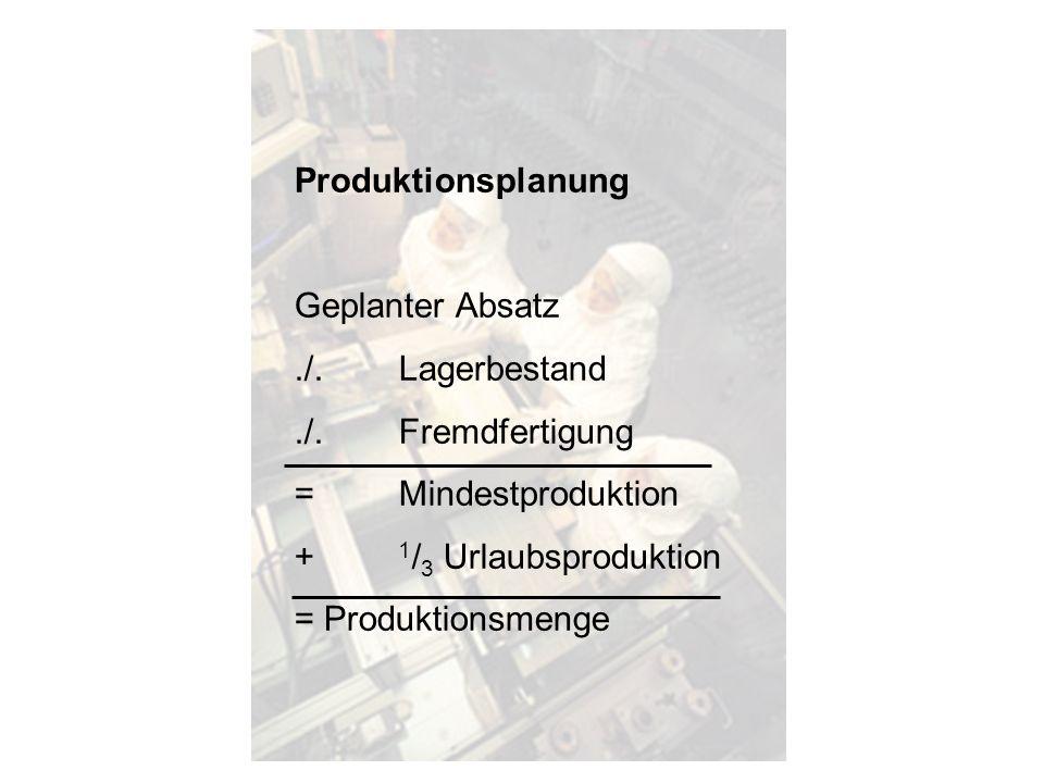 Produktionsplanung Geplanter Absatz./.Lagerbestand./.Fremdfertigung = Mindestproduktion + 1 / 3 Urlaubsproduktion = Produktionsmenge