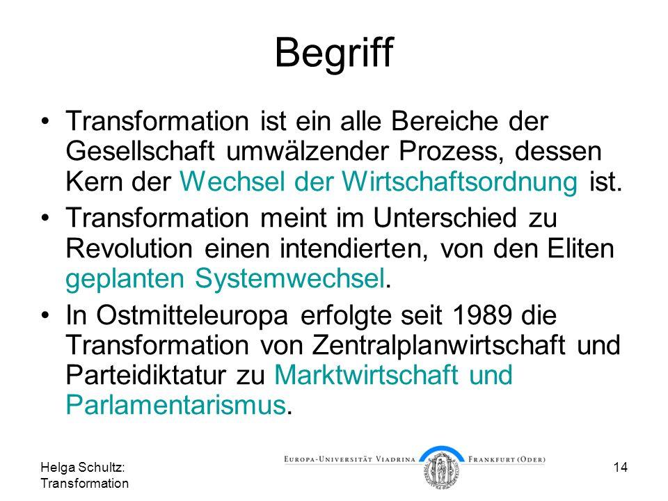 Helga Schultz: Transformation 14 Begriff Transformation ist ein alle Bereiche der Gesellschaft umwälzender Prozess, dessen Kern der Wechsel der Wirtschaftsordnung ist.