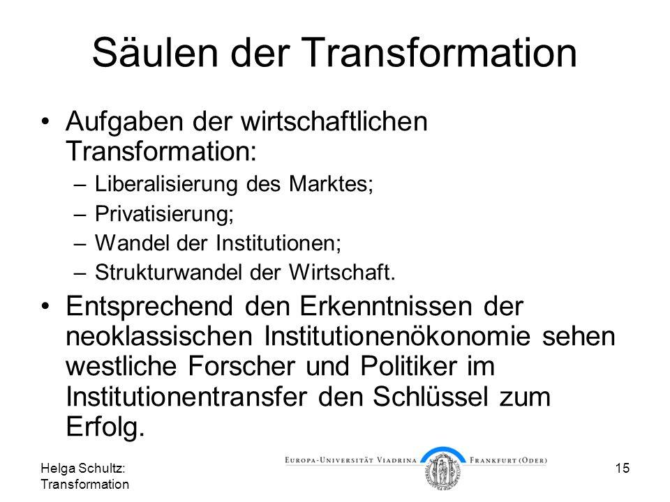 Helga Schultz: Transformation 15 Säulen der Transformation Aufgaben der wirtschaftlichen Transformation: –Liberalisierung des Marktes; –Privatisierung; –Wandel der Institutionen; –Strukturwandel der Wirtschaft.