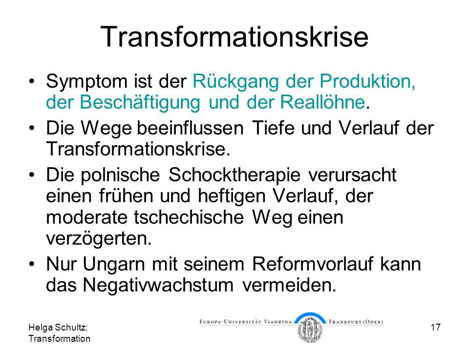 Helga Schultz: Transformation 17 Transformationskrise Symptom ist der Rückgang der Produktion, der Beschäftigung und der Reallöhne.
