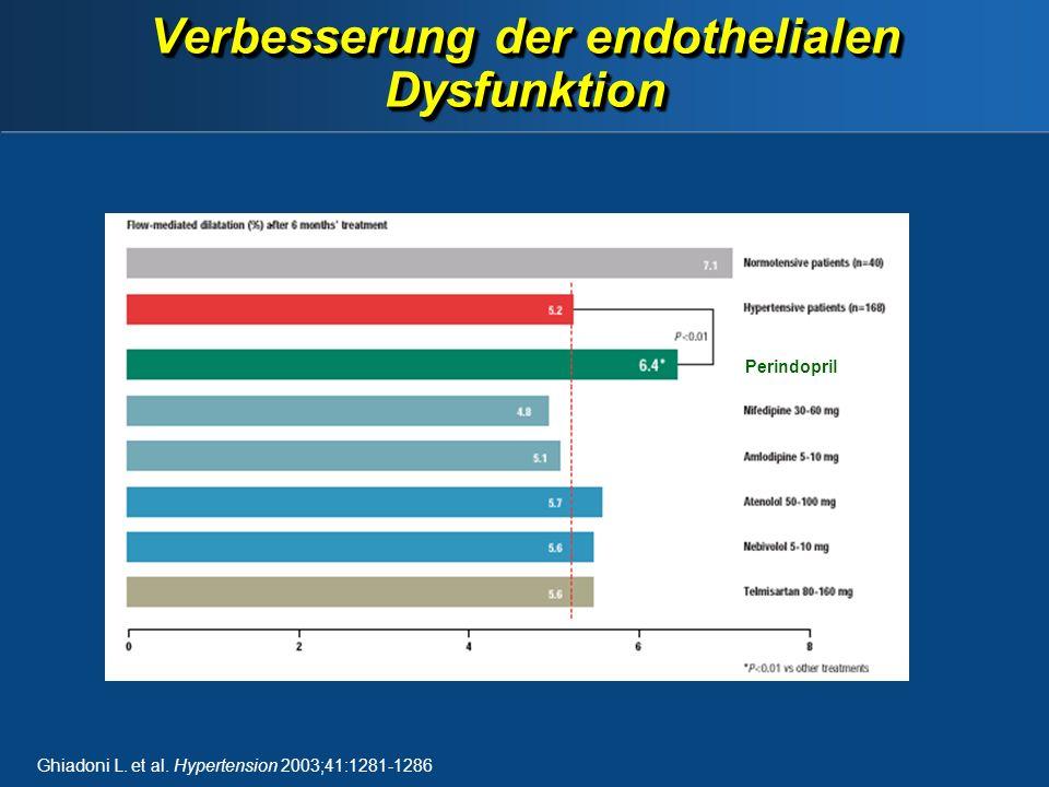 Verbesserung der endothelialen Dysfunktion Ghiadoni L.
