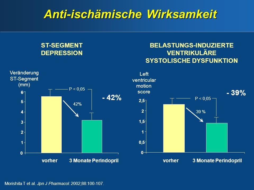 Anti-ischämische Wirksamkeit Morishita T et al.Jpn J Pharmacol.