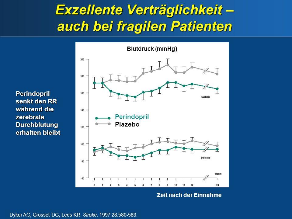 Exzellente Verträglichkeit – auch bei fragilen Patienten Dyker AG, Grosset DG, Lees KR.