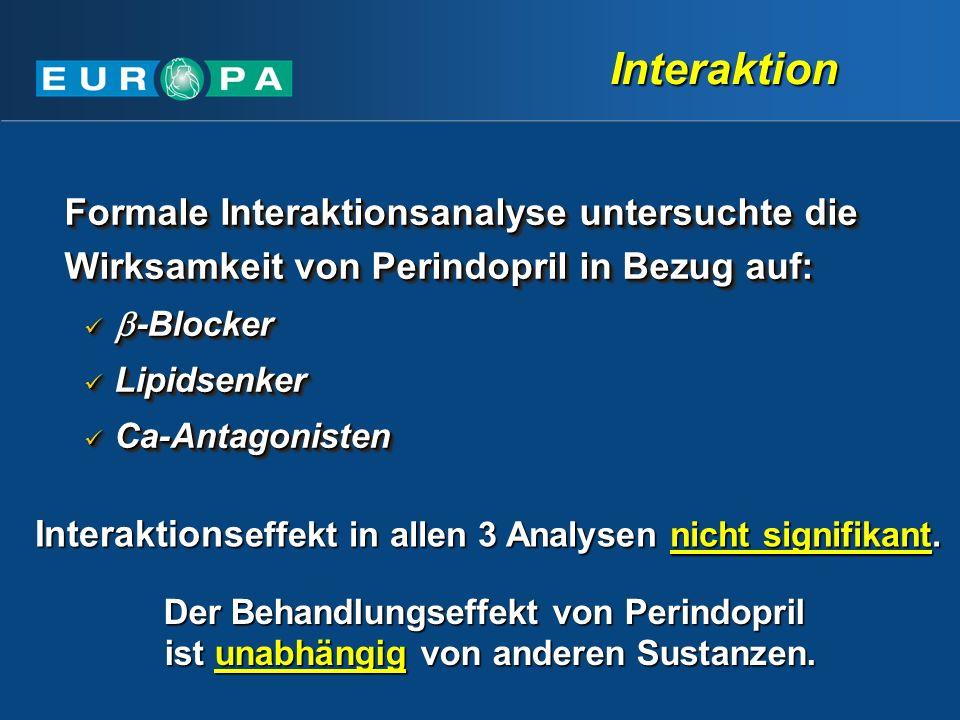 Interaktion Formale Interaktionsanalyse untersuchte die Wirksamkeit von Perindopril in Bezug auf: -Blocker -Blocker Lipidsenker Lipidsenker Ca-Antagonisten Ca-Antagonisten Formale Interaktionsanalyse untersuchte die Wirksamkeit von Perindopril in Bezug auf: -Blocker -Blocker Lipidsenker Lipidsenker Ca-Antagonisten Ca-Antagonisten Interaktions effekt in allen 3 Analysen nicht signifikant.