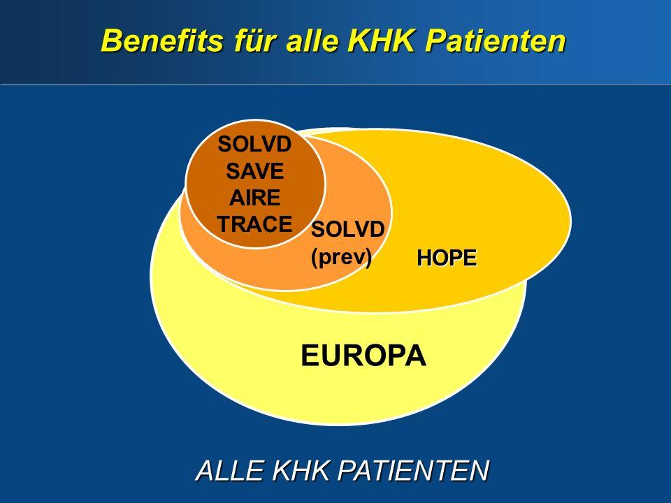 EUROPA HOPE SOLVD (prev) SOLVD SAVE AIRE TRACE ALLE KHK PATIENTEN Benefits für alle KHK Patienten
