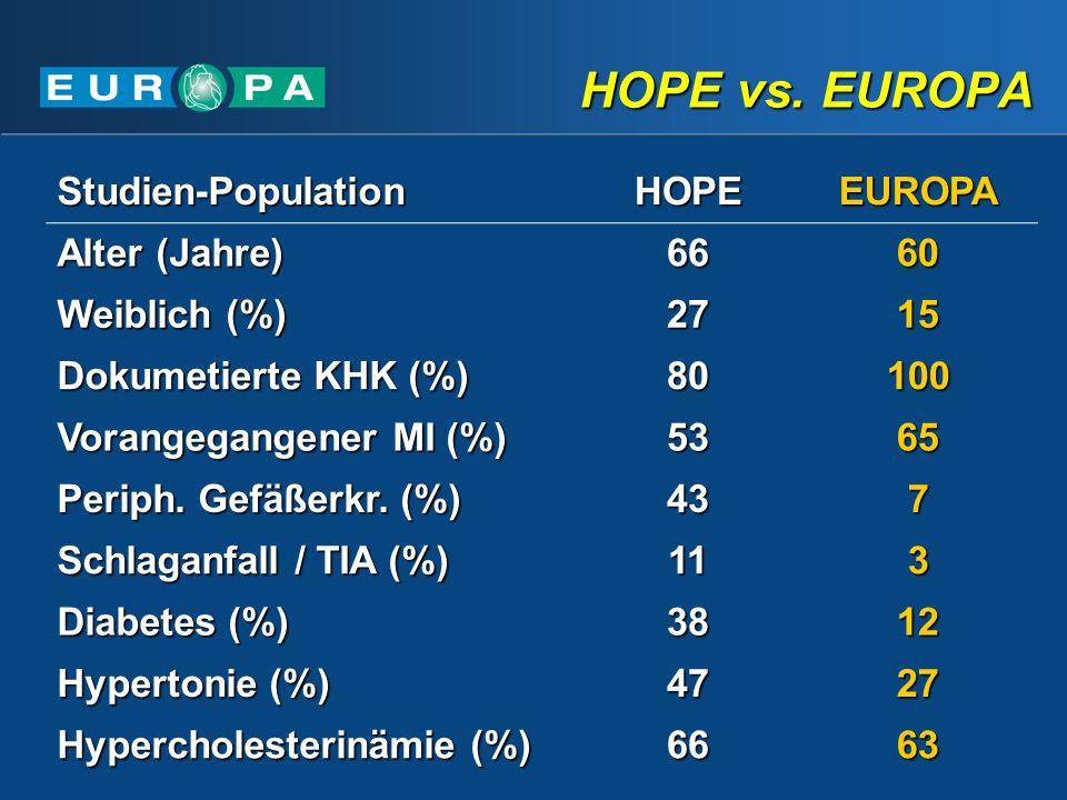 HOPE vs.