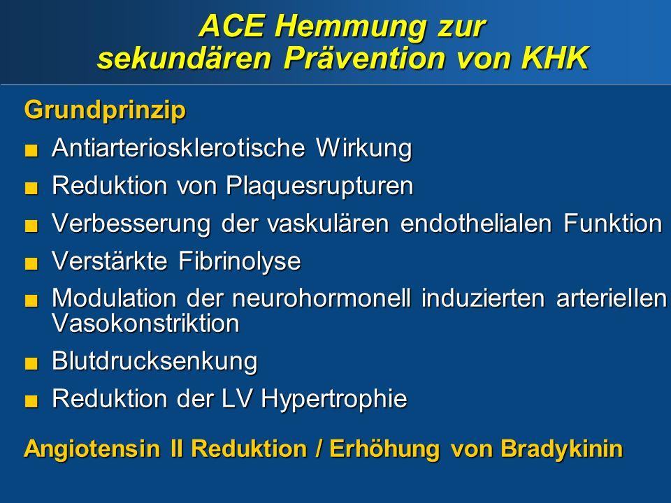 ACE Hemmung zur sekundären Prävention von KHK Antiarteriosklerotische Wirkung Antiarteriosklerotische Wirkung Reduktion von Plaquesrupturen Reduktion von Plaquesrupturen Verbesserung der vaskulären endothelialen Funktion Verbesserung der vaskulären endothelialen Funktion Verstärkte Fibrinolyse Verstärkte Fibrinolyse Modulation der neurohormonell induzierten arteriellen Vasokonstriktion Modulation der neurohormonell induzierten arteriellen Vasokonstriktion Blutdrucksenkung Blutdrucksenkung Reduktion der LV Hypertrophie Reduktion der LV Hypertrophie Angiotensin II Reduktion / Erhöhung von Bradykinin Antiarteriosklerotische Wirkung Antiarteriosklerotische Wirkung Reduktion von Plaquesrupturen Reduktion von Plaquesrupturen Verbesserung der vaskulären endothelialen Funktion Verbesserung der vaskulären endothelialen Funktion Verstärkte Fibrinolyse Verstärkte Fibrinolyse Modulation der neurohormonell induzierten arteriellen Vasokonstriktion Modulation der neurohormonell induzierten arteriellen Vasokonstriktion Blutdrucksenkung Blutdrucksenkung Reduktion der LV Hypertrophie Reduktion der LV Hypertrophie Angiotensin II Reduktion / Erhöhung von Bradykinin Grundprinzip