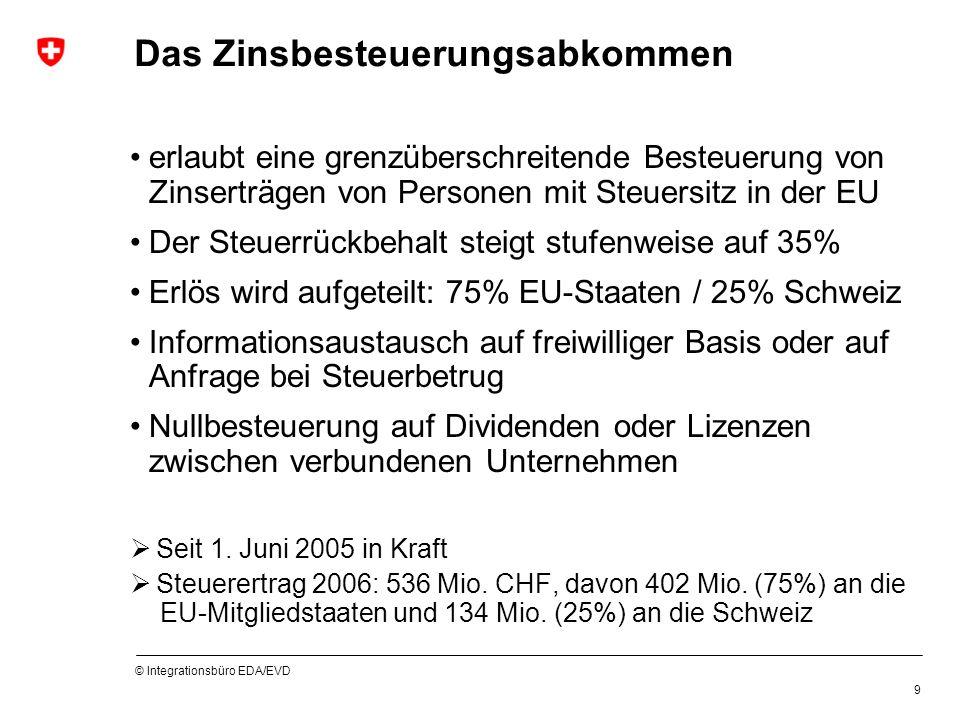 © Integrationsbüro EDA/EVD 10 Das Betrugsbekämpfungsabkommen verbessert die Zusammenarbeit bei der Bekämpfung von Schmuggel sowie anderen Deliktformen im Bereich indirekter Steuern (Zoll, Mehrwertsteuer, Verbrauchssteuern) Inkrafttreten nach Ratifizierung durch die Schweiz sowie durch jeden einzelnen EU-Mitgliedstaat und die EG selbst