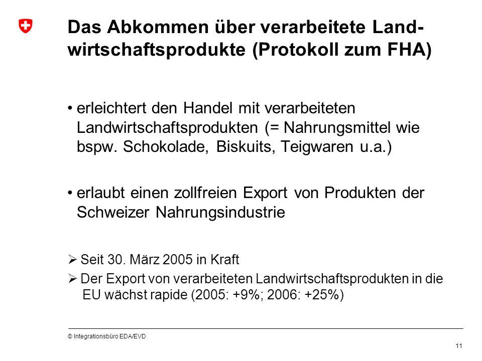 © Integrationsbüro EDA/EVD 11 Das Abkommen über verarbeitete Land- wirtschaftsprodukte (Protokoll zum FHA) erleichtert den Handel mit verarbeiteten Landwirtschaftsprodukten (= Nahrungsmittel wie bspw.