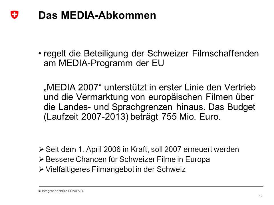 © Integrationsbüro EDA/EVD 14 Das MEDIA-Abkommen regelt die Beteiligung der Schweizer Filmschaffenden am MEDIA-Programm der EU MEDIA 2007 unterstützt in erster Linie den Vertrieb und die Vermarktung von europäischen Filmen über die Landes- und Sprachgrenzen hinaus.