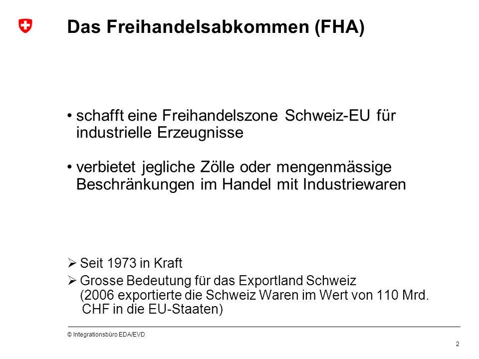 © Integrationsbüro EDA/EVD 2 Das Freihandelsabkommen (FHA) schafft eine Freihandelszone Schweiz-EU für industrielle Erzeugnisse verbietet jegliche Zölle oder mengenmässige Beschränkungen im Handel mit Industriewaren Seit 1973 in Kraft Grosse Bedeutung für das Exportland Schweiz (2006 exportierte die Schweiz Waren im Wert von 110 Mrd.