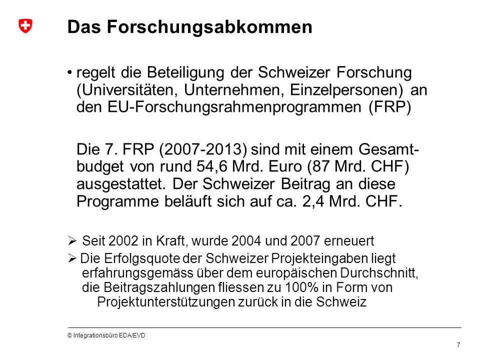 © Integrationsbüro EDA/EVD 7 Das Forschungsabkommen regelt die Beteiligung der Schweizer Forschung (Universitäten, Unternehmen, Einzelpersonen) an den EU-Forschungsrahmenprogrammen (FRP) Die 7.