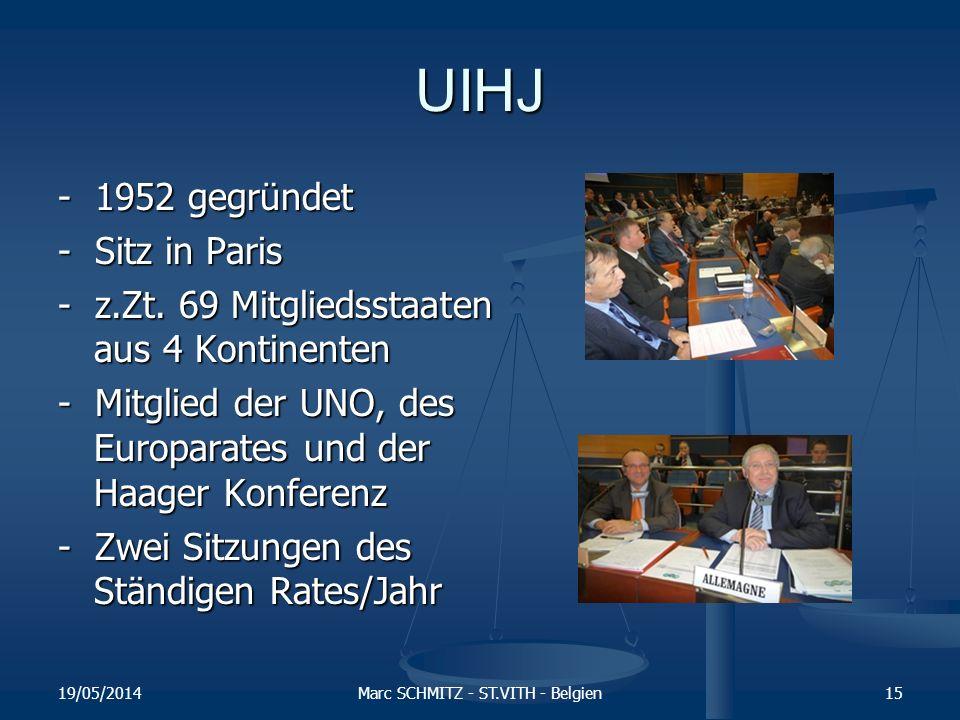 UIHJ - 1952 gegründet - Sitz in Paris - z.Zt.