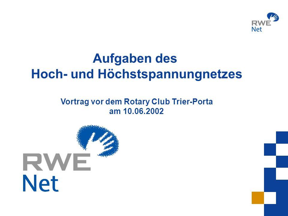12 Rotary Trier-Porta 10.06.2002 © RWE Das Übertragungsnetz der RWE Net AG: International ausgerichtet Zentrale Position in Europa Wichtige Drehscheibe des Stromtransports Kuppelleitungen zu 10 Übertragungsnetz- betreibern, davon 8 im Ausland (NL, L, F, CH, A)