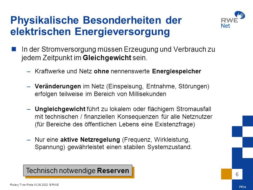 17 Rotary Trier-Porta 10.06.2002 © RWE Frequenzverlauf nach einem Ausfall von 2.800 MW in Frankreich am 21.08.2000 Netzleistungszahl: 2.800 MW / 130 mHz 21.500 MW/Hz (aufgezeichnet in Uchtelfangen, Deutschland) f 130 mHz