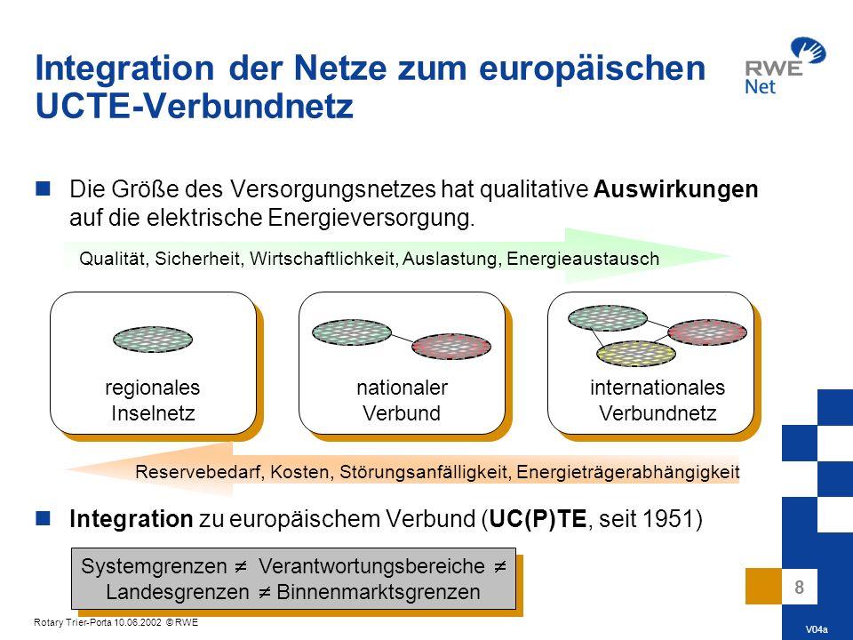 9 Rotary Trier-Porta 10.06.2002 © RWE ~ ~ ~ ~ ~ Verbraucher 380/220 kV Verbraucher 110 kV Verbraucher MS/NS Übertragungsnetz 380/220 kV Verteilungsnetz 110 kV Verteilungsnetz MS/NS Netzebenen KW Kuppelleitung
