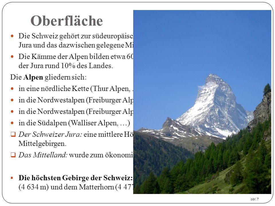 Oberfläche Die Schweiz gehört zur südeuropäischen Gebirgsregion der Alpen, dazu der Jura und das dazwischen gelegene Mittelland zu zählen sind.