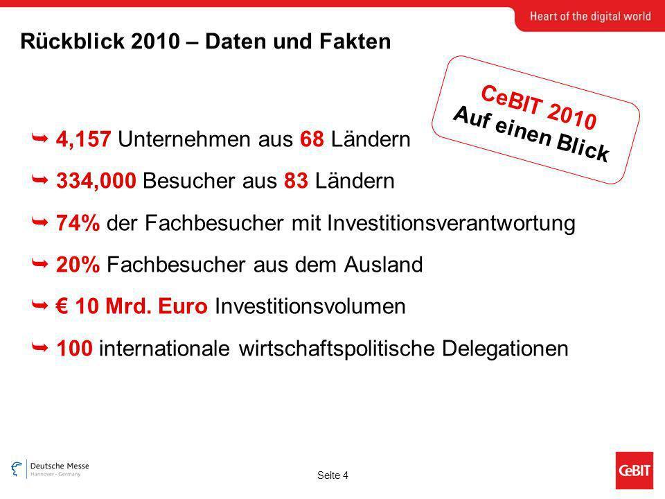 Seite 4 Rückblick 2010 – Daten und Fakten 4,157 Unternehmen aus 68 Ländern 334,000 Besucher aus 83 Ländern 74% der Fachbesucher mit Investitionsverantwortung 20% Fachbesucher aus dem Ausland 10 Mrd.
