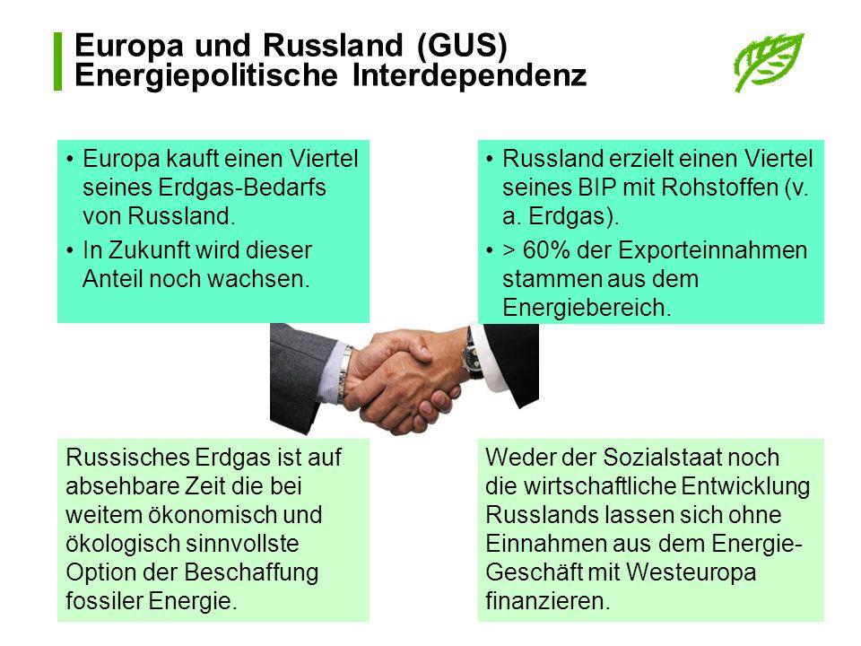 Europa und Russland (GUS) Energiepolitische Interdependenz Europa kauft einen Viertel seines Erdgas-Bedarfs von Russland. In Zukunft wird dieser Antei